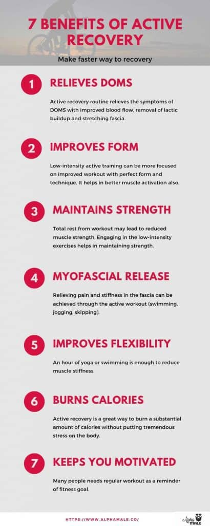 Active Recovery Workout Benefits