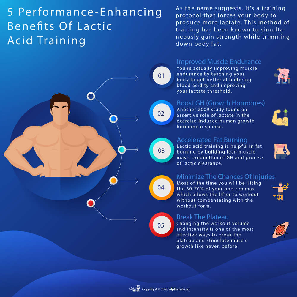 Benefits of lactic acid training