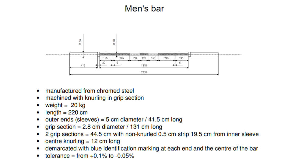 men's barbell IWF specifications