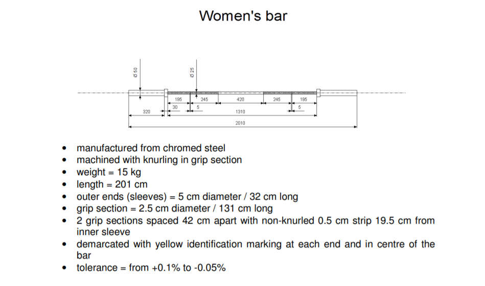 women's barbell IWF specifications